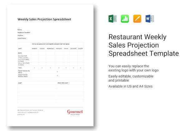 restaurant-weekly-sales-projection-spreadsheet