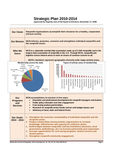 sample-nonprofits-strategic-plan
