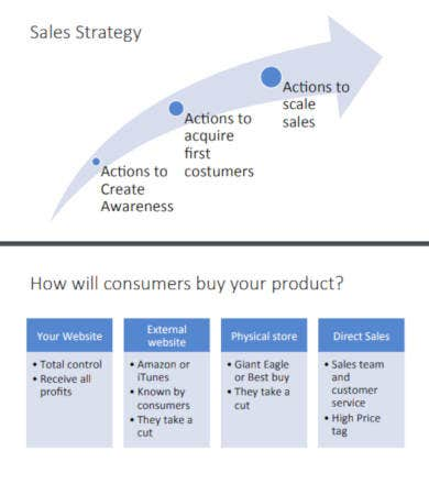 simple-sales-strategy-template