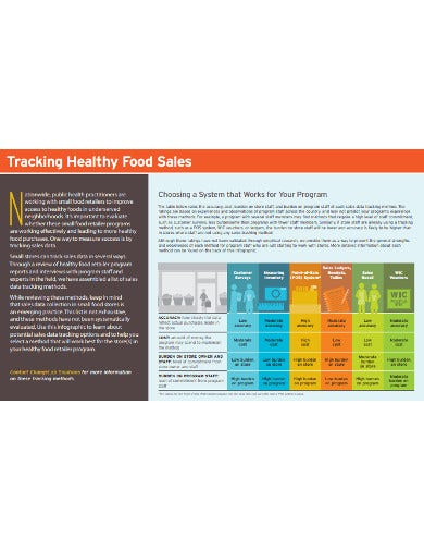 tracking healthy food sales
