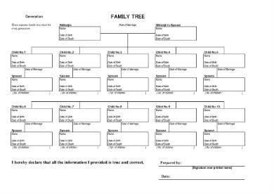 family tree chart 1