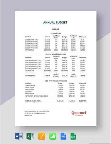 annual restaurant budget template