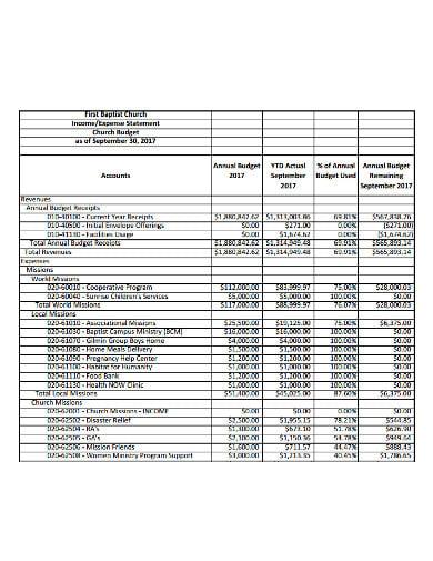 baptist-church-budget-template