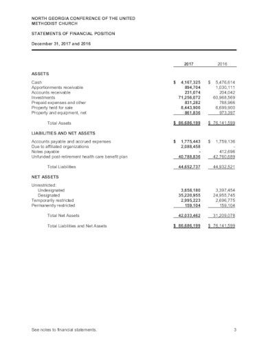 basic church financial statement template