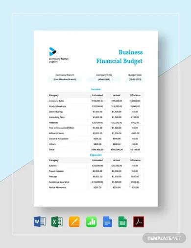 business financial budget template