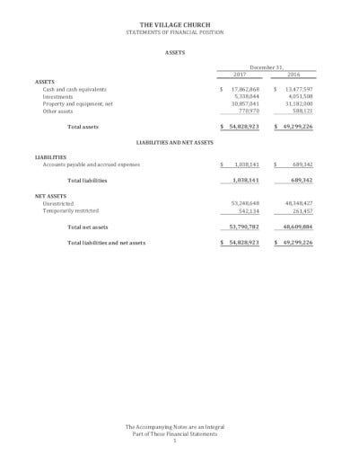 church financial statement in pdf