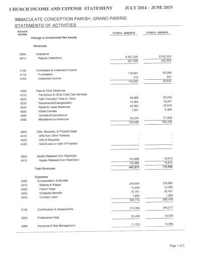 17  church income and expense statement
