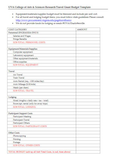 class grant college budget template