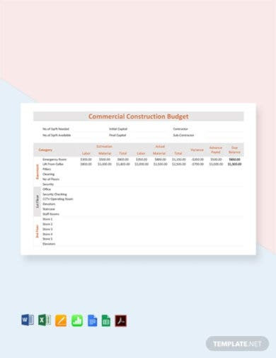 commercial construction budget template1