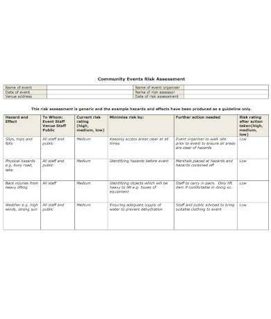 community events risk assessment