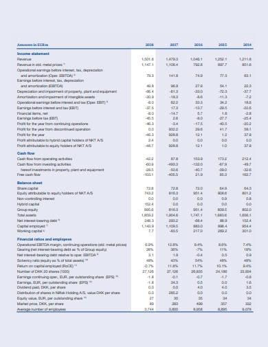 company annual report template