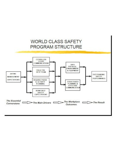 construction site safety plan template1