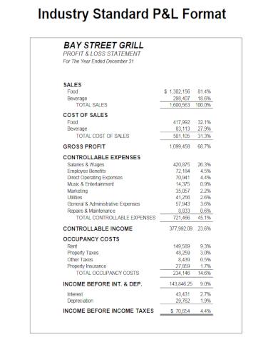 elaborate restaurant budget template