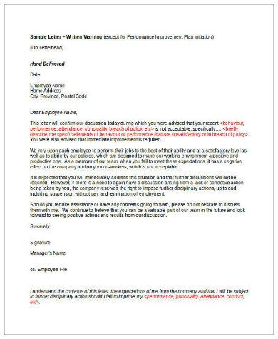 employee written warning letter template