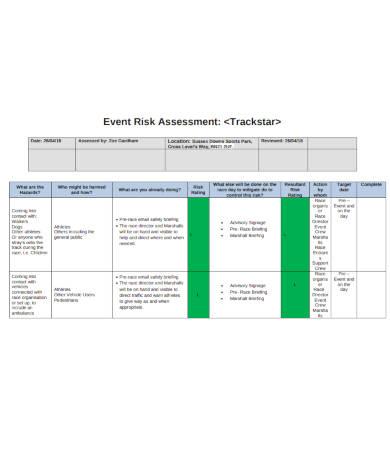 event risk assessment sample