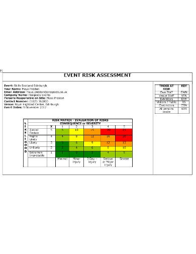 event risk assessment template in doc