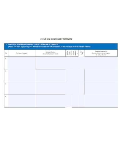 event risk assessment template