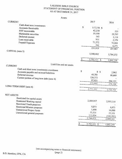 example statement of church financial position