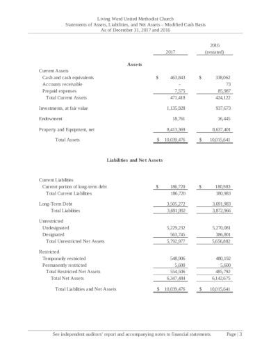 example of financial statement