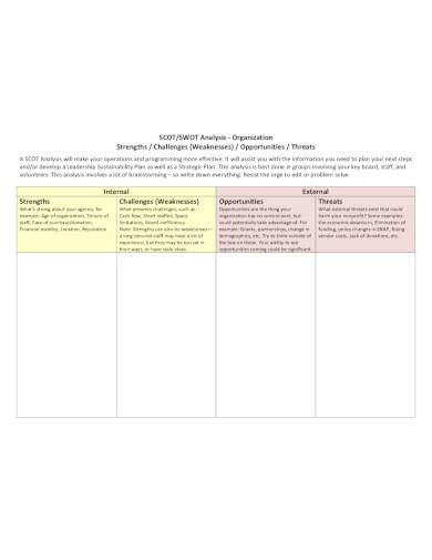 formal nonprofit swot analysis template