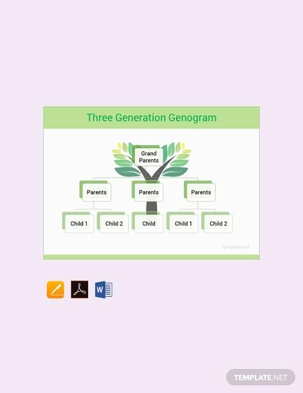 free 3 generation genogram template 440x570 1