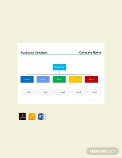 free marketing flowchart template