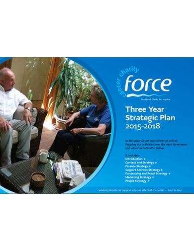 interactive marketing plan template