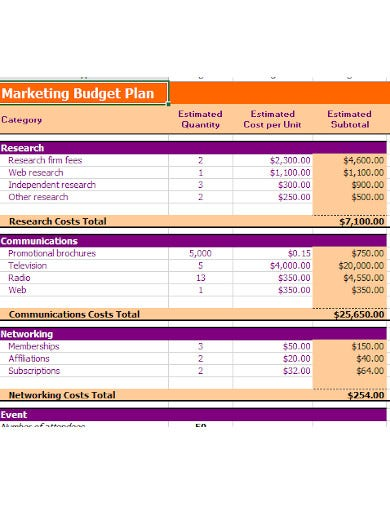 marketing budget template in xls