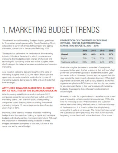 marketing budget trends example