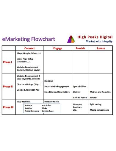 modern marketing flowchart template
