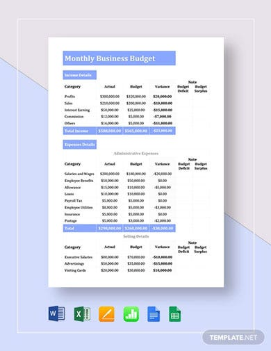 monthly business expenses budget template