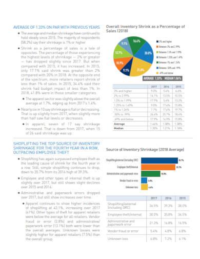 national retail security survey