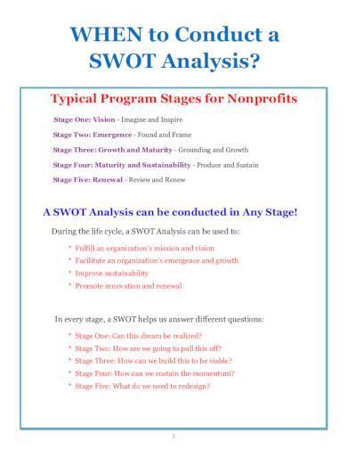 nonprofit swot analysis example