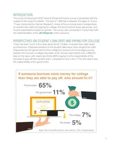 personal finance survey in pdf