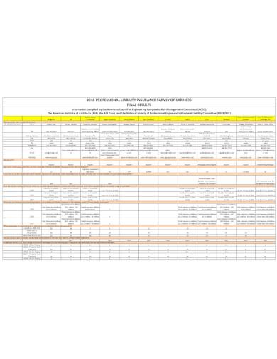 professional-liability-insurance-survey