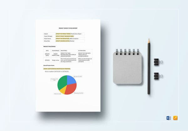 project weekly status report template