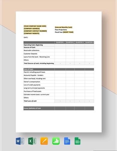 quarterly cash flow budget template