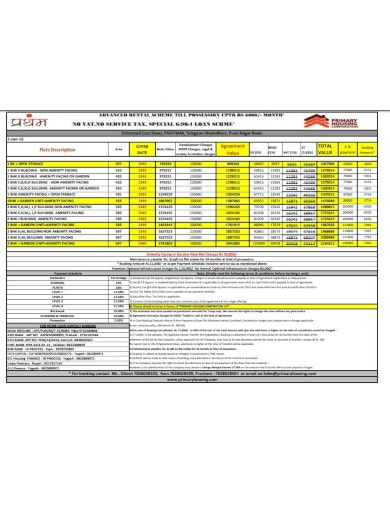 real estate quotation forma