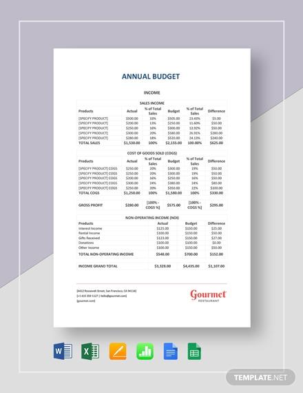 restaurant annual budget