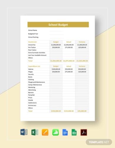 reusable school budget template