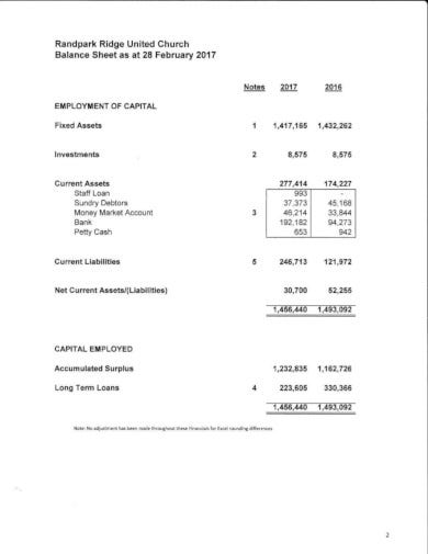 sample annual financial statement template