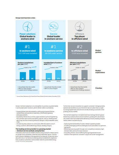 sample annual report for company