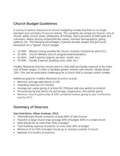 sample church budget template