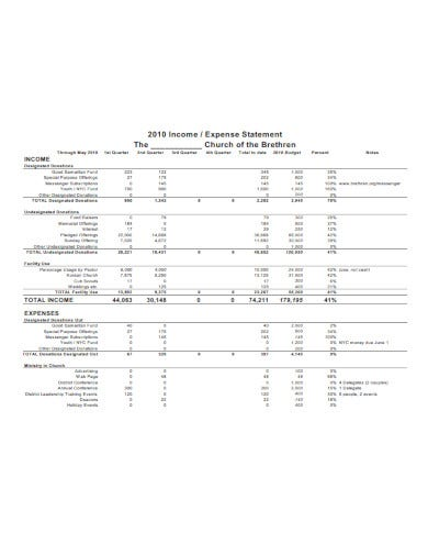 sample church expense report in pdf