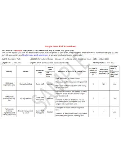 sample event risk assessment in pdf