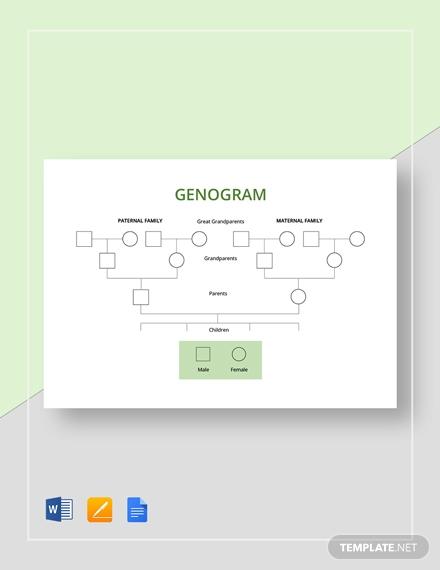 sample genogram
