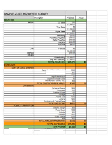 sample music marketing budget template