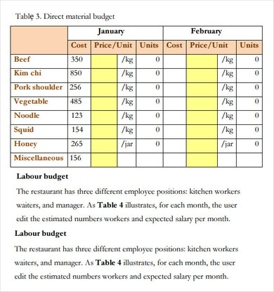 sample restaurant budget example