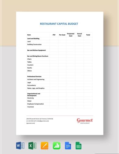 sample restaurant budget template