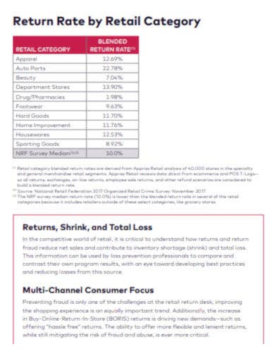 sample retail survey1